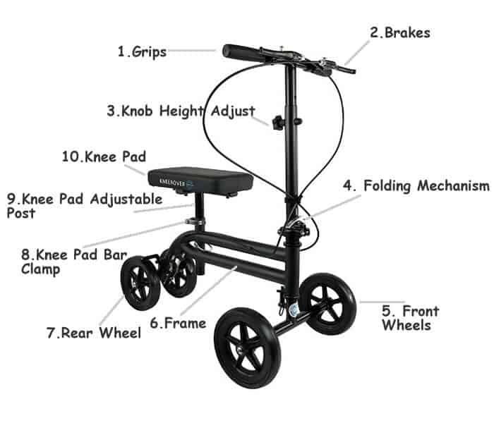 Parts of a Knee Scooter